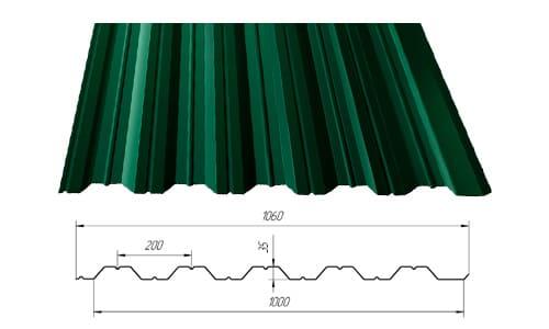 Технические характеристики Металлопрофиль GL - НС35