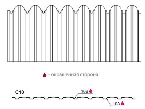 металлопрофиль (профнастил) gl-c 10 фигурный от grand line
