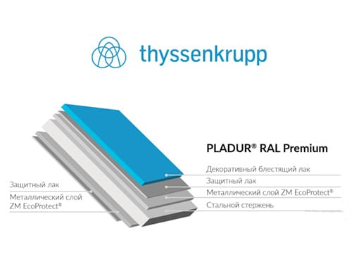 Pladur RAL Premium структура