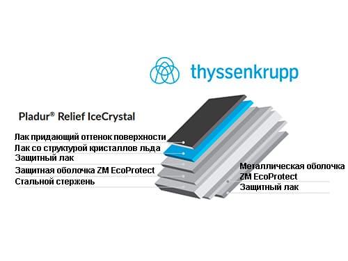 покрытие Pladur Relief IceCrystal от BLACHOTRAPEZ структура