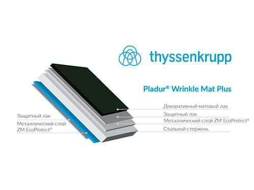 Pladur Wrinkle Mat Plus