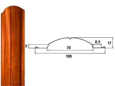Технические характеристики Полукруглый фигурный штакетник Grand Line