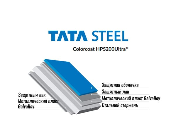 Colorcoat HPS 200 Ultra производства Blachotrapez производства TATA Steel (Англия)