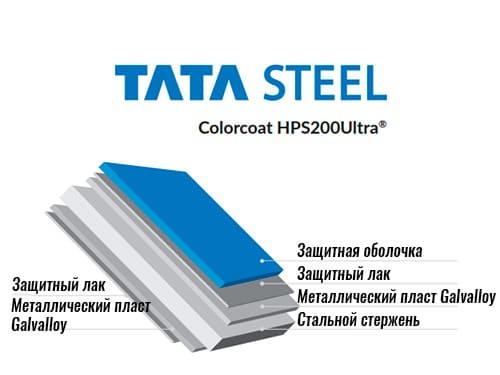 Colorcoat HPS 200 Ultra от Blachotrapez