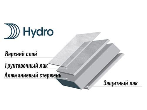 Aluminium Hydro STUCCO Blachotrapez