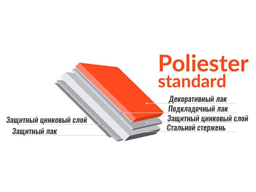 Poliester standard RAL Blachotrapez